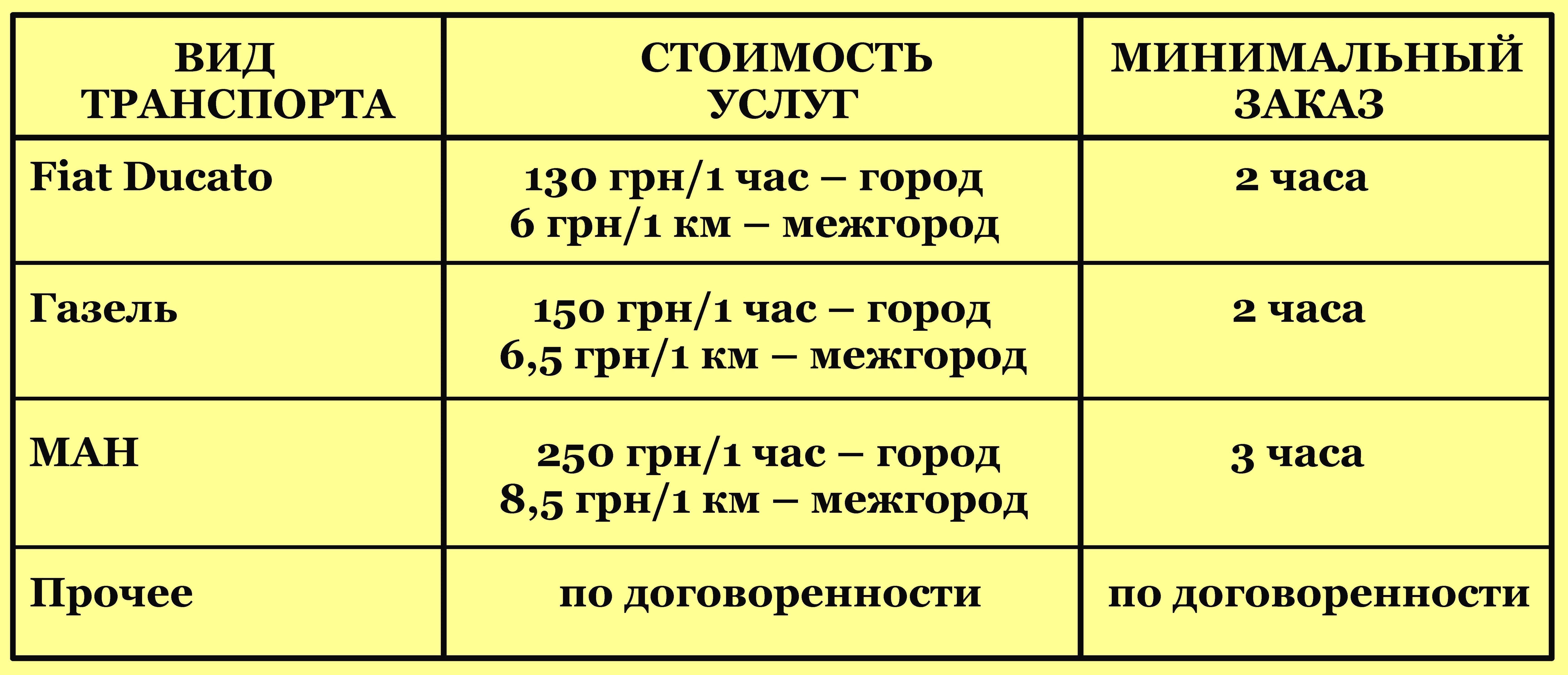 stoimost_3