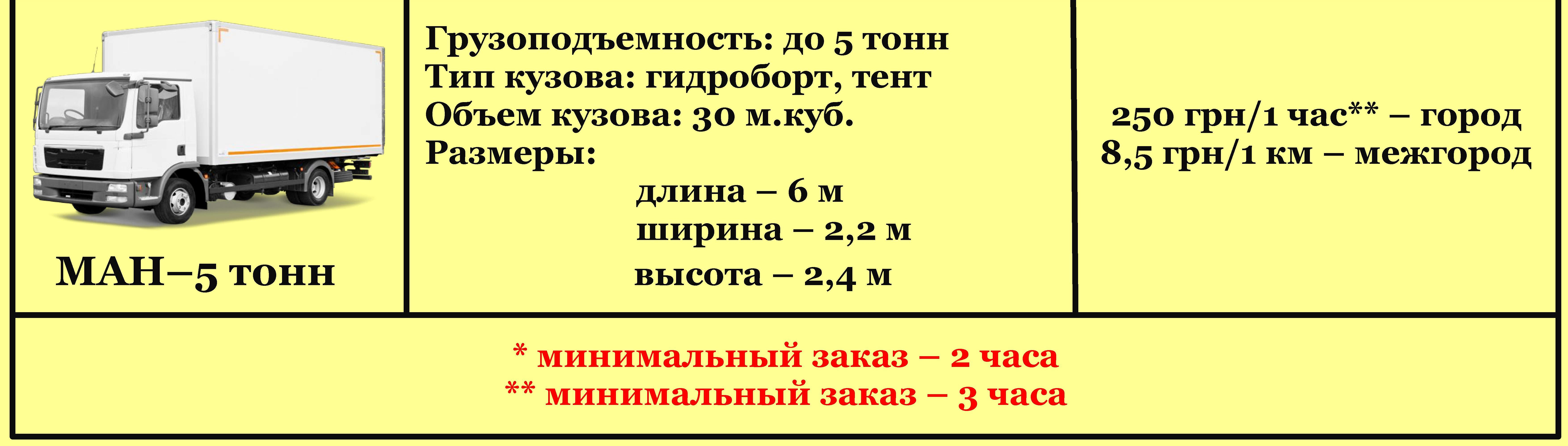 ТРАНСПОРТ4
